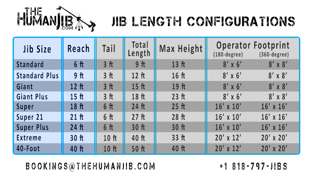 jib sizes - jimmy jib sizes